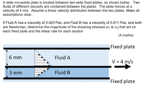 a wide moveable plate is located between two wide fixed plates as shown below
