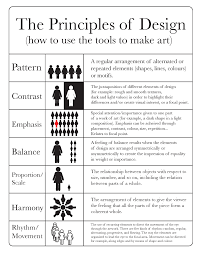 Principles Of Design Handout Yay Printables Split Complementary The Elements