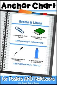 Metric Volume And Mass Kilograms Grams Liters