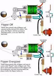 how to build a pinball machine pinball for the sake of pinball pinball eos switch