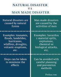 essay natural disaster natural calamity essay difference between  difference between natural and man made disaster cause examples difference between natural and man made disaster