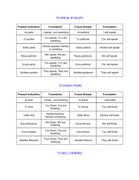 French Verb Tenses Chart How To Conjugate French Verbs Into Future Tense 2 Steps