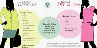 Designer Vs Decorator What Is The Difference Between An Interior Designer And Interior 2