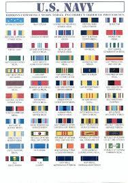 Ribbons Navy Cross Service Medals Navy Ribbon