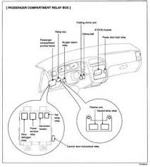 2008 suburban trailer wiring diagram suburban brake diagram hyundai santa fe 2006 power window wiring diagram on 2008 suburban trailer wiring diagram