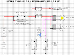 series landcruiser headlight wiring diagram wiring 80 series land cruiser headlight wiring