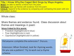 starter title i know why the caged bird sings by a angelou title i know why the caged bird sings by a angelou