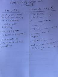 T Chart Math Problems Looks Like Sounds Like T Chart Common Core Tips For Ells