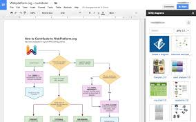 Making Swimlane Flowcharts With Google Docs Efficient Flow