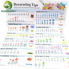 Wilton Decorating Tips Chart A Guide To The Family Of Professional Quality Cake Decorating Tips Poster Baking Tools Icing Piping Pastry Nozzles Instructions