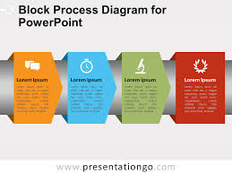 For Powerpoint Block Process Diagram For Powerpoint Presentationgo Com