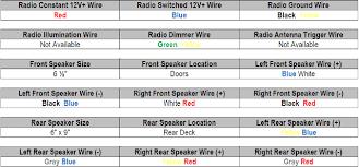 1997 chrysler sebring coupe car stereo wiring diagram 1997 chrysler sebring coupe car stereo wiring diagram radiobuzz48 com