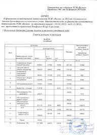 Товарищество собственников жилья Волна Администрация Санкт  Отчет 2013 1