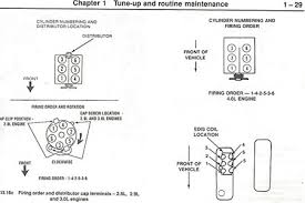 need diagram of fuse panel for a 1986 ford bronco ii fixya here is the info you need