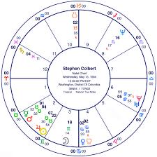 Stephen Colbert Ns Chart Stariq Com