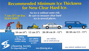 Ice Road Thickness Chart Winter Ice Safety Lifesaving Society Manitoba