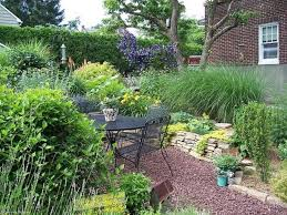 Landscape Design For Small Backyards Impressive Decorating