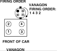 volkswagen vanagon questions i need a diagram for the 3 answers