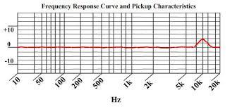 Shure Pgx Wireless System Hs 09 Tan Earset Mic Pgx