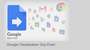 Gas 035 Google Visualization Org Chart