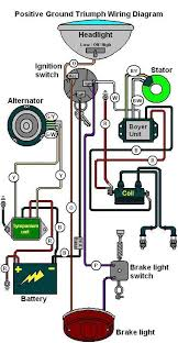 simple motorcycle wiring diagram for choppers and cafe racers wiring diagram for triumph bsa boyer ignition