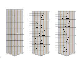 Easy kalimba tabs for beginners, intermediate & advanced players. Kalimba Sheet Music Canon In D