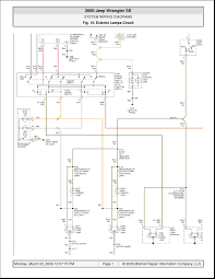 jeep wrangler wiring diagram free diagrams and mitchell wiring for 1988 Jeep Wrangler Wiring Diagram jeep wrangler wiring diagram free diagrams and mitchell wiring for for mitchell wiring diagrams free