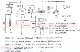 110cc cdi wiring diagram wiring diagram services \u2022 Need a Picture of a 110 ATV Wiring Diagram 96 super cdi wiring diagram atv netmagicllc com rh netmagicllc com eagle 100cc atv wiring diagram eagle 100cc atv wiring diagram