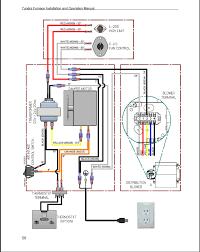 furnace transformer wiring diagram wiring diagrams best furnace transformer wiring diagram 34 wiring diagram electrical rheem gas furnace transformers wiring diagram furnace transformer wiring diagram