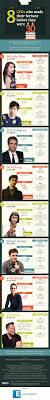 ceos who made their fortune before they were infographic 8 ceos who made their fortune before they were 30