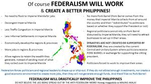 "evolving federalism archives the correctâ""¢ movement website so in a nutshell here s how federalism works"