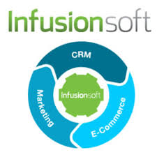 Maximizing Your Infusionsoft Investment Clarity