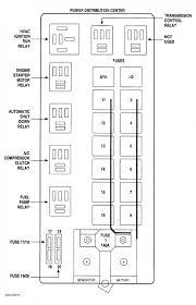 2004 durango fuse box diagram wiring library 2004 dodge ram 1500 fuse box diagram lovely interior fuse box 2004 rh daytonva150 com dodge 2004 durango