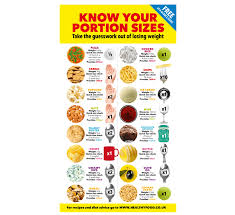 Meal Portion Chart Handy Portion Size Guide For Dieting Healthy Food Guide