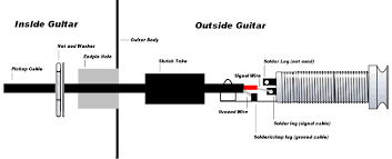 stereo barrel jack wiring diagram wiring diagrams guitar jack socket wiring diagram digital