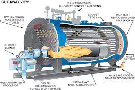 scotch marine cici boiler rooms three pass design