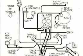 lt firing order diagram image about wiring diagram buick 3100 engine diagram in addition 94 lt1 alternator regulator wiring diagram together camaro ls1