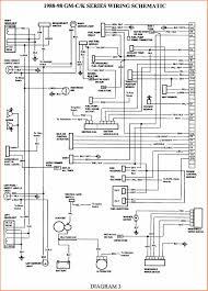 renault trafic engine diagram auto wiring diagram today \u2022 renault 5 gt turbo engine wiring diagram renault trafic engine diagram unique 2003 chevy silverado wiring rh diagramchartwiki com renault trafic 1 9 dci engine diagram renault trafic engine wiring