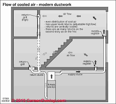 Furnace Air Flow Chart Supply Duct Air Flow Increase Find And Fix Hvac Duct Leaks