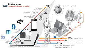 iot technology 2018 overview guide on protocols, software Cisco Internet of Things Diagram at Internet Of Things Diagrams