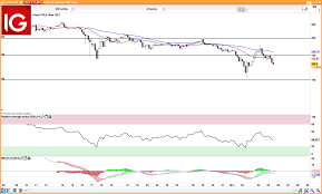 Ethereum Candlestick Chart Live Fxtm Bitcoin Cash Ethereum Rsi Chart B S Handicrafts