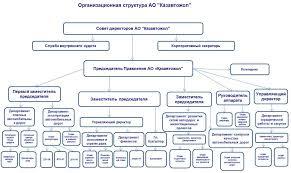 отчет В Актюбинской области в текущем году на развитие транспортной инфраструктуры местной сети автомобильных дорог выделено более 7 7 млрд тенге