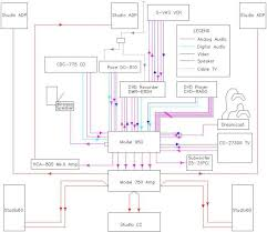 Subwoofer Cable Wiring Diagram New Home Theater Inside additionally Contemporary Speaker Wire To Subwoofer Cable Image   Electrical and besides Home theater Wiring Diagram New Subwoofer Cable Wiring Diagram Best together with  in addition Subwoofer Cable Wiring Diagram Best Of Subwoofer Cable Wiring in addition Wiring Diagram for Home theater Best Of Subwoofer Cable Wiring furthermore Wiring Diagram   Subwoofer Cable Rca To Splitter Home Theater furthermore Home Theater Subwoofer Wiring    Wiring Diagrams Instructions also  together with Speakon Wiring Diagram Copy Subwoofer Cable In   roc grp org besides . on subwoofer cable wiring diagram
