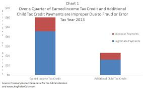 Earned Income Child Tax Credit Chart Key Policy Data Tax Fraud And Errors Cost Taxpayers