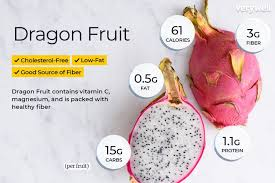 Dragon Fruit Calories Carbs And Nutrition Facts