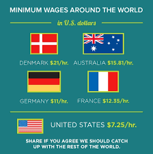 Global Minimum Wage Chart Do Other Countries Have A Higher Minimum Wage Than The
