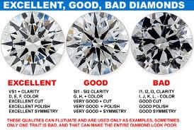 Vs2 Diamond Chart Guide To Differentiate Vs2 Diamond Clarities Opulent
