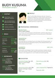 Useful Html Resume Template Free For Resume Examples Online Resume
