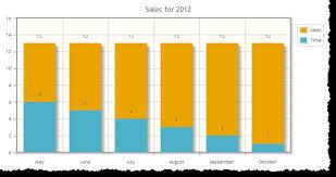 Jqplot Bar Chart Example Jqplot Bar Chart Usdchfchart Com