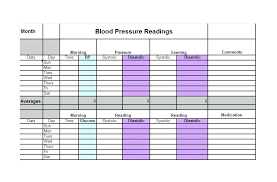 Printable Blood Pressure Log Templates Template Lab Spreadsheet And